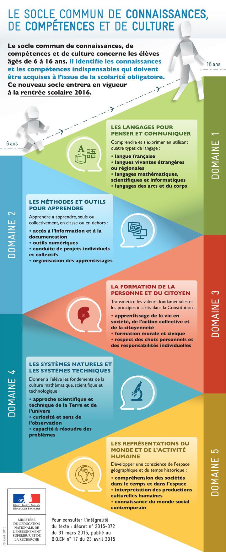 2015_soclecommun_infographie.jpg
